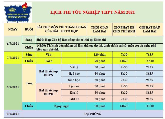 Thông báo về kỳ thi tốt nghiệp THPT