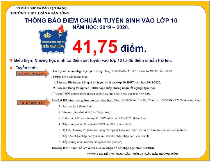 ĐĂNG NHẬP THÔNG TIN HỌC SINH LỚP 10 - NĂM HỌC 2019 - 2020
